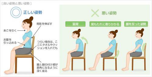 鼻呼吸スマイル健康法